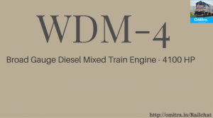 common Railway Abbreviations -WDM4A