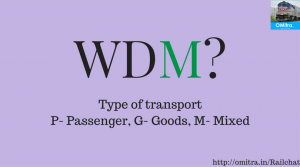 common Railway Abbreviations -WDM