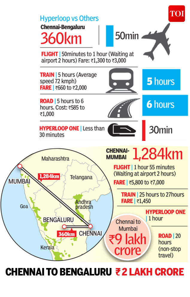traffic details between chennai an bengalore