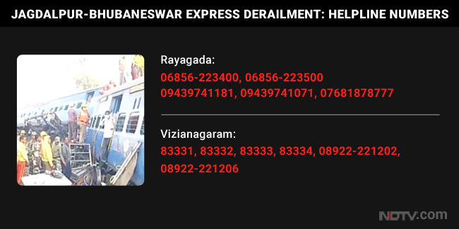 Hirakhand Train accident - Help line number
